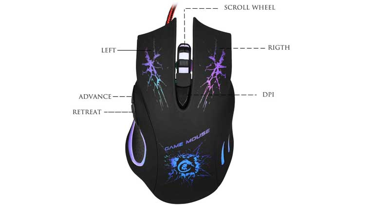 USB Wired Optical Gaming Mouse